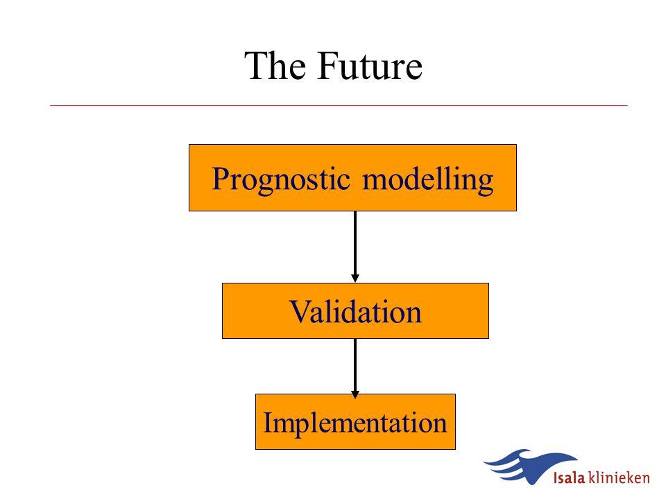 Prediction of outcome The post-wash TMC can predict non-pregnancy (cut-off level: 0.8-5 million) It does not predict pregnancy .