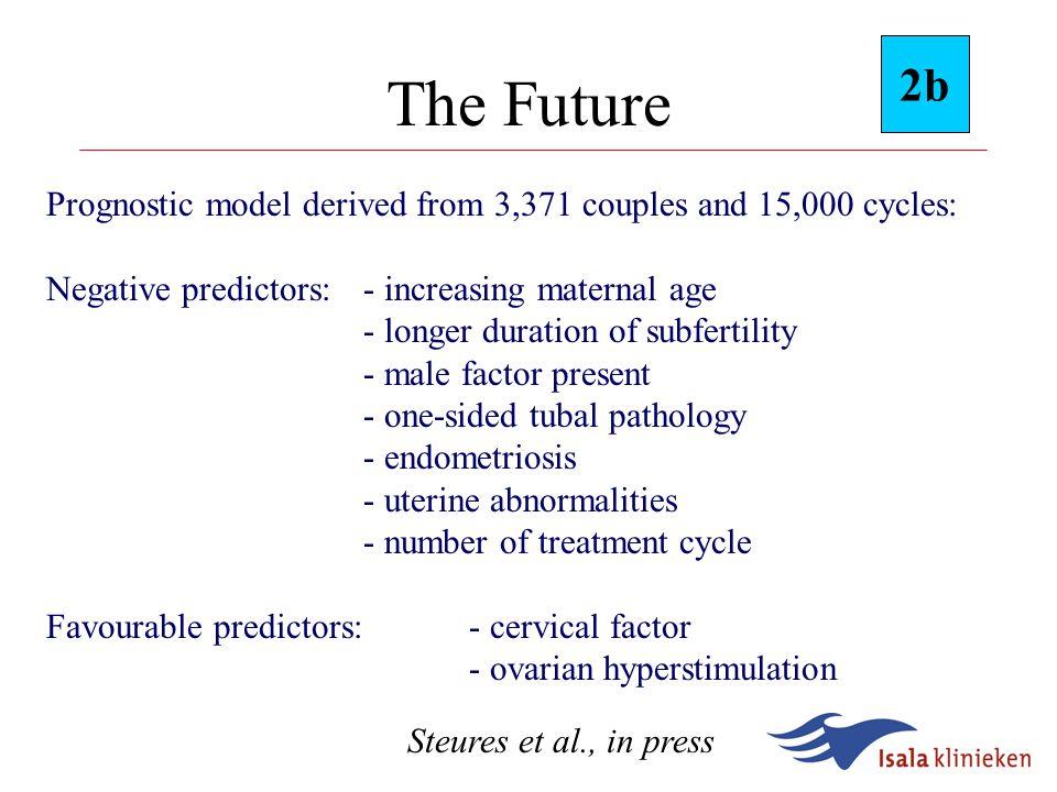 The Future Prognostic modelling Validation Implementation