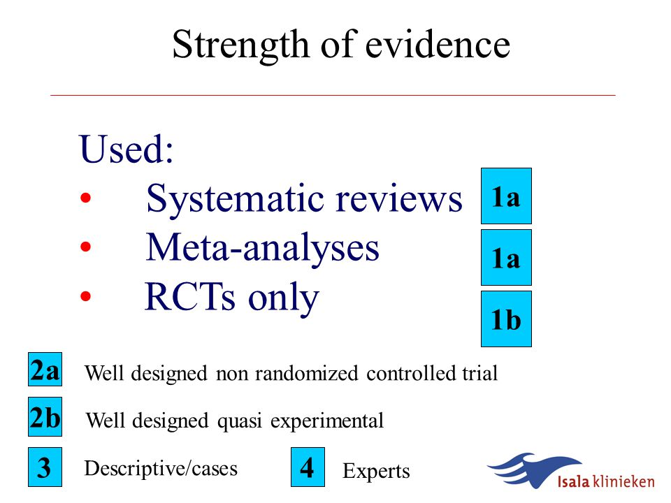 Strength of evidence Ideal: large RCTs concealment of allocation multicenter enough power well defined population blinding no drop-outs intention to treat Reality: small trials many retrospective method of randomization.