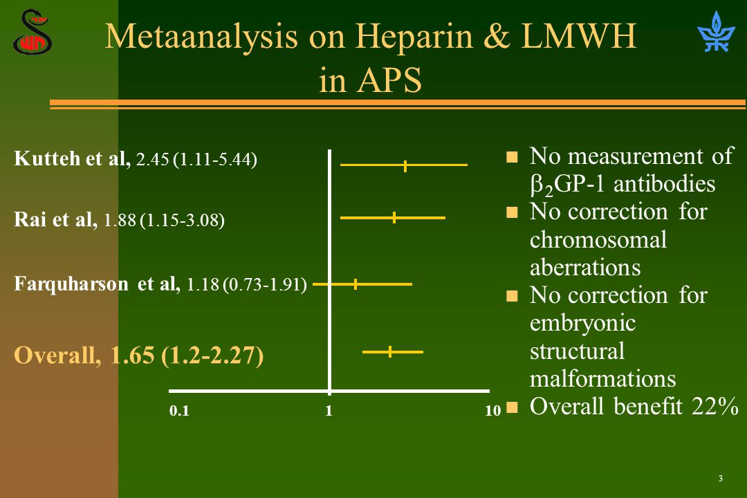 4 Heparins in Hereditary Thrombophilias (71.6%)(50.6%) (73.3%)(58.3%) Clark: Heparin & Aspirin vs surveillance alone, Kaandorp: Nandoparin & Aspirin vs Placebo Visser: Enoxaparin & placebo vs Aspirin