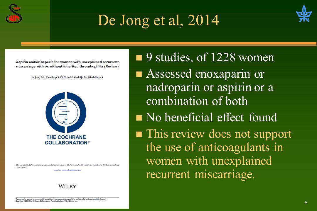 10 Role of Aspirin in APS (Empson et al, 2002) PlaceboAspirin 7/8 (87.5%)10/11 (91%)Cowchock & Reece, 1997 17/20 (85%)16/20 (80%)Pattison et al, 2000 28/33 (84.9%)26/33 (78.8%)Tulppala et al, 1997 52/61 (85.2%)52/64 (81.3%)Total Aspirin alone did not significantly reduce pregnancy loss, RR = 1.05, (95% CI, 0.66 - 1.68)