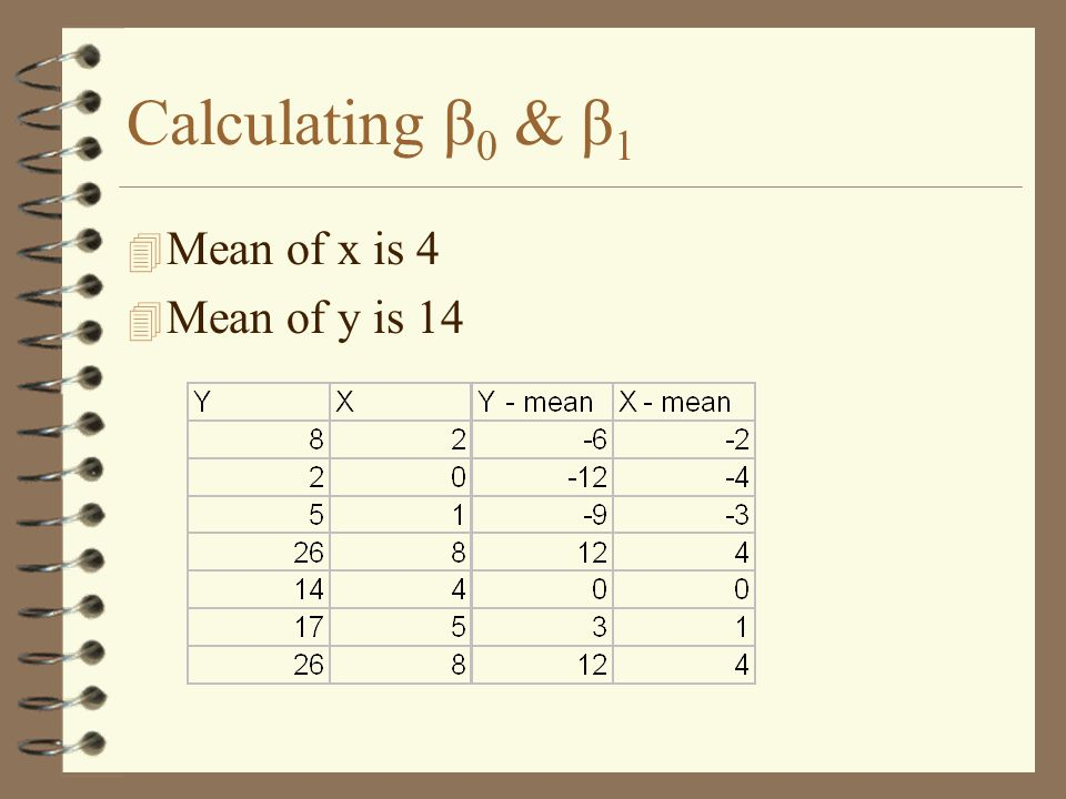 Calculating β 0 & β 1 4 Mean of x is 4 4 Mean of y is 14