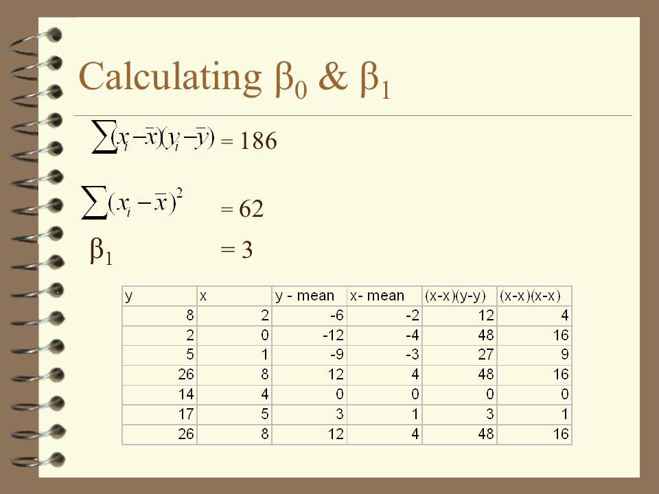 Calculating β 0 & β 1 = 186 = 62 β 1 = 3