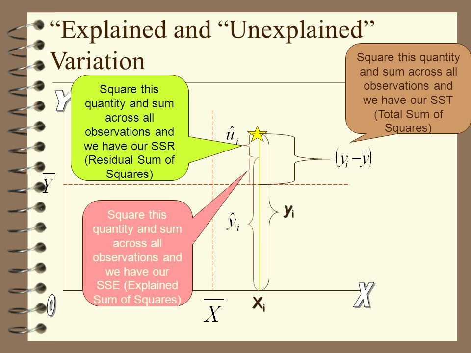 XiXiXiXi yiyiyiyi Square this quantity and sum across all observations and we have our SST (Total Sum of Squares) Square this quantity and sum across all observations and we have our SSE (Explained Sum of Squares) Square this quantity and sum across all observations and we have our SSR (Residual Sum of Squares)