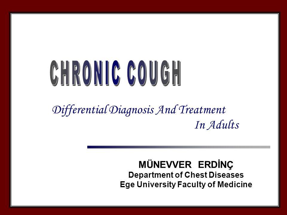 Acute Cough lasting less than 3 weeks Subacute Cough lasting 3 to 8 weeks Chronic Cough Lasting more than 8 weeks Morice AH.Eur Respir J 2004 :24:481-492 Fontana GA.Thorax 2003;58:1092-1095 Irwin RS.NEJM 343(23): 1715-1721,2000 Irwin RS.
