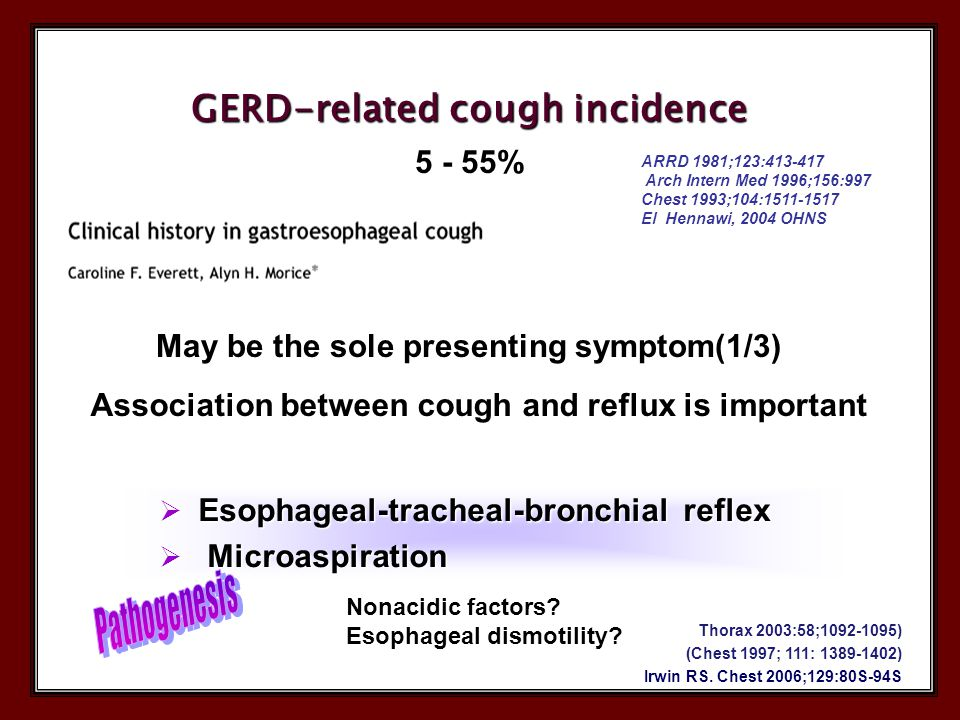 GERD-related cough incidence 5 - 55% May be the sole presenting symptom(1/3) Thorax 2003:58;1092-1095) (Chest 1997; 111: 1389-1402) Irwin RS.