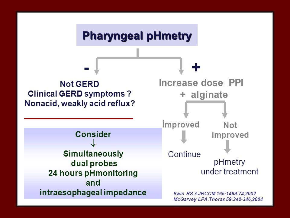 Pharyngeal pHmetry +- Not GERD Clinical GERD symptoms .