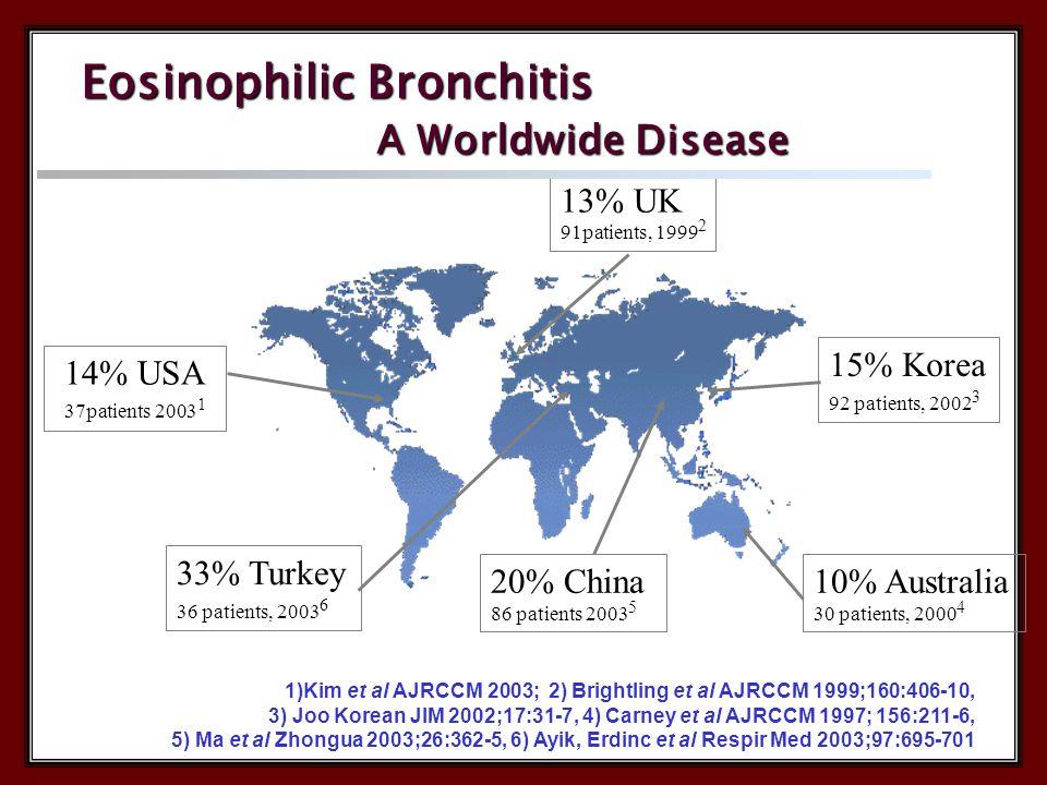 10% Australia 30 patients, 2000 4 15% Korea 92 patients, 2002 3 14% USA 37patients 2003 1 33% Turkey 36 patients, 2003 6 13% UK 91patients, 1999 2 20%