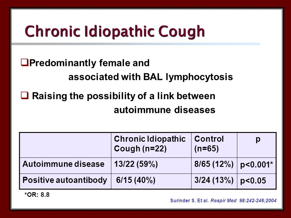  Predominantly female and associated with BAL lymphocytosis  Raising the possibility of a link between autoimmune diseases Surinder S. Et al. Respir