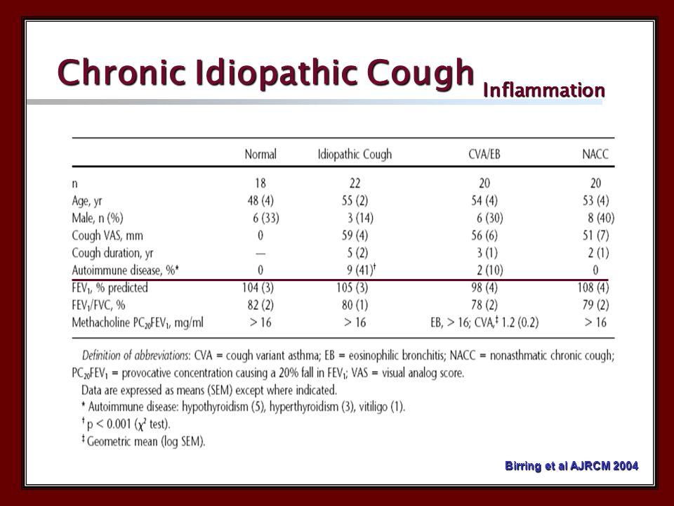 Inflammation Chronic Idiopathic Cough Birring et al AJRCM 2004