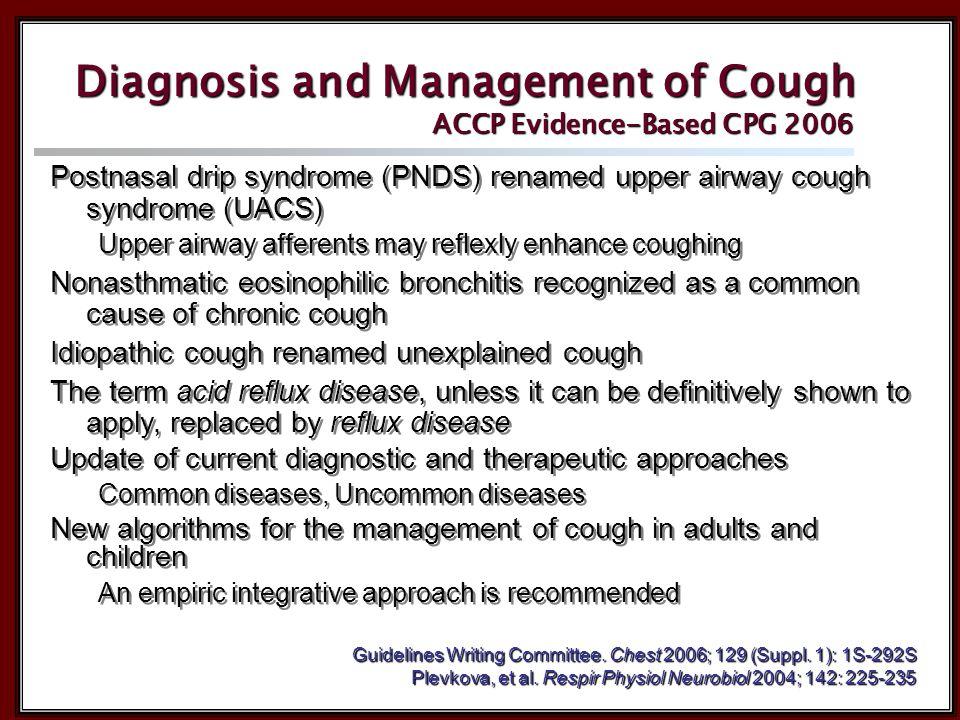10 12 13 12 16 6 4 ASTHMA PNDS GERD Chest 1999;116:279-284 1.
