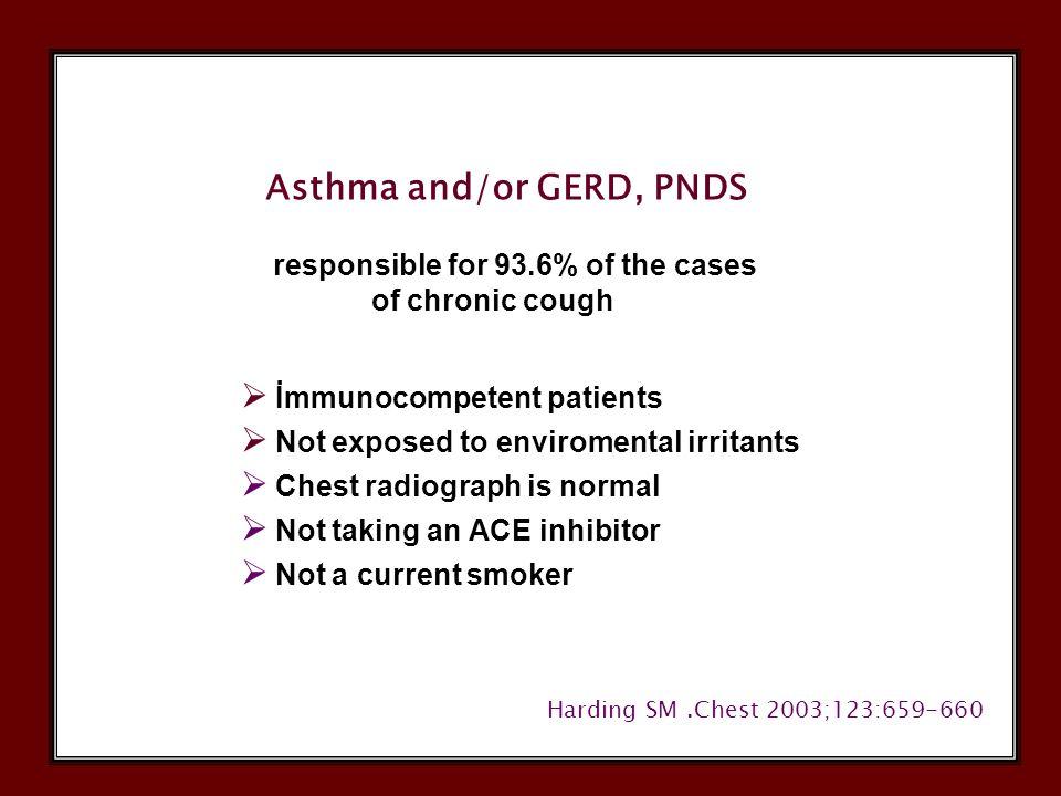 Haque et al Chest 2005;127:1710-1713 Chronic Idiopathic Cough