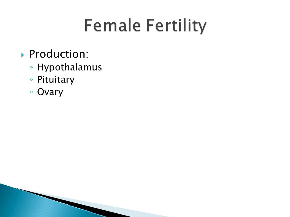  Production: ◦ Hypothalamus ◦ Pituitary ◦ Ovary