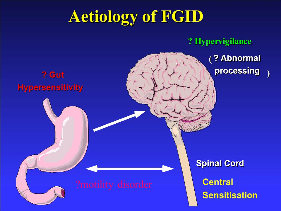 Aetiology of FGD Aetiology of FGID . Gut Hypersensitivity .