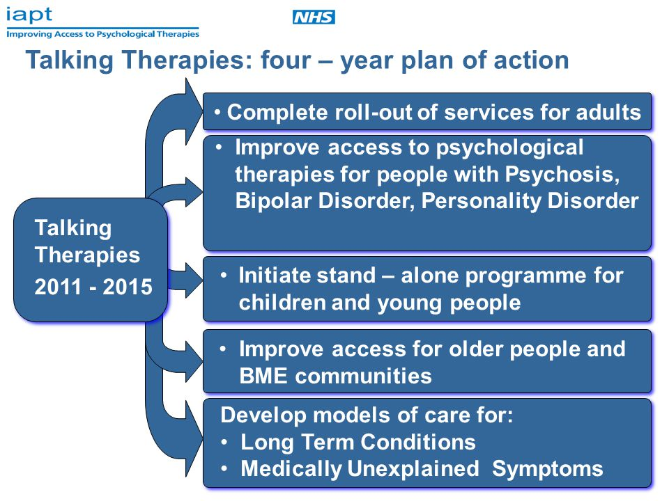 Improve access for older people and BME communities Complete roll-out of services for adults Initiate stand – alone programme for children and young people Talking Therapies: four – year plan of action Improve access to psychological therapies for people with Psychosis, Bipolar Disorder, Personality Disorder Talking Therapies 2011 - 2015 Develop models of care for: Long Term Conditions Medically Unexplained Symptoms