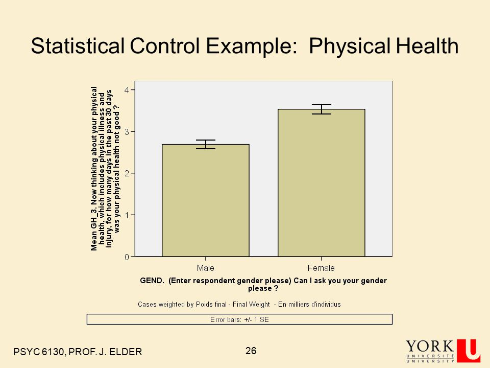 PSYC 6130, PROF. J. ELDER 26 Statistical Control Example: Physical Health