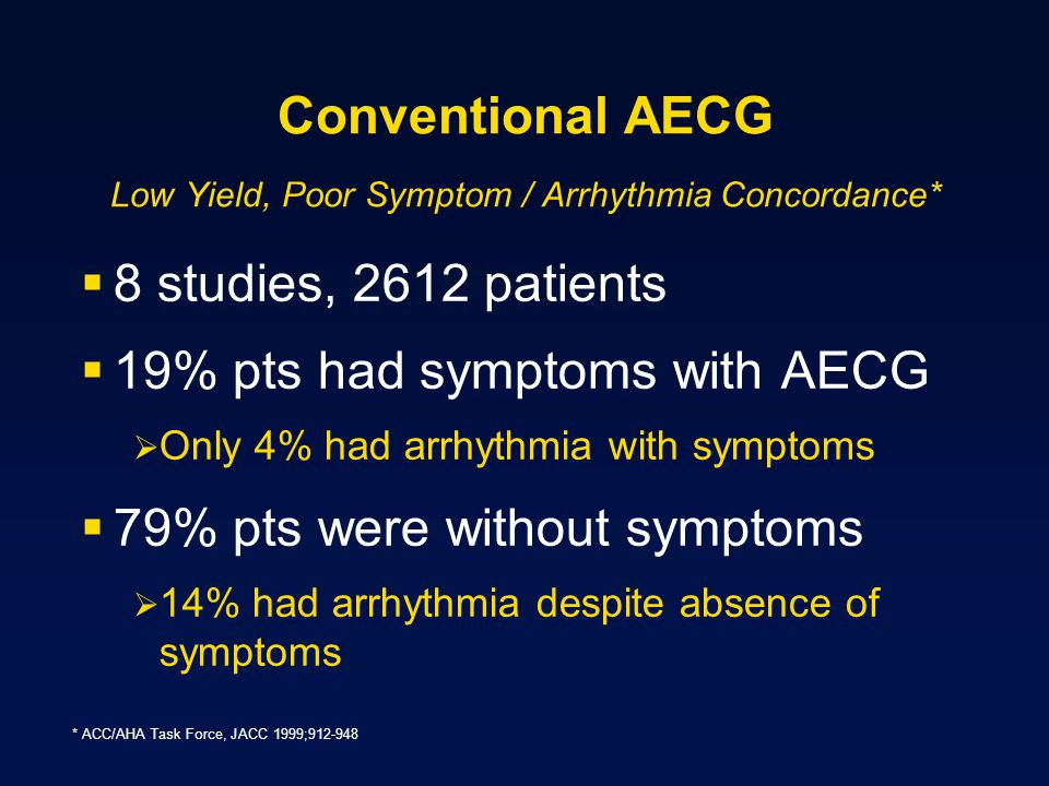 Conventional AECG Low Yield, Poor Symptom / Arrhythmia Concordance*  8 studies, 2612 patients  19% pts had symptoms with AECG  Only 4% had arrhythmia with symptoms  79% pts were without symptoms  14% had arrhythmia despite absence of symptoms * ACC/AHA Task Force, JACC 1999;912-948