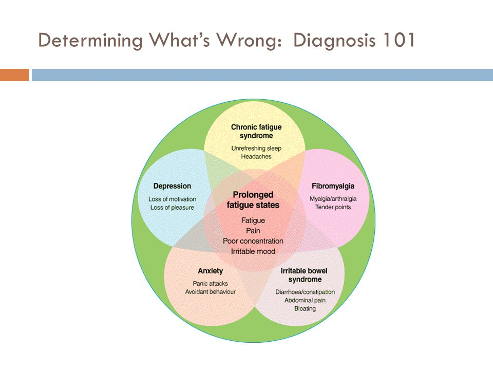 Determining What's Wrong: Diagnosis 101