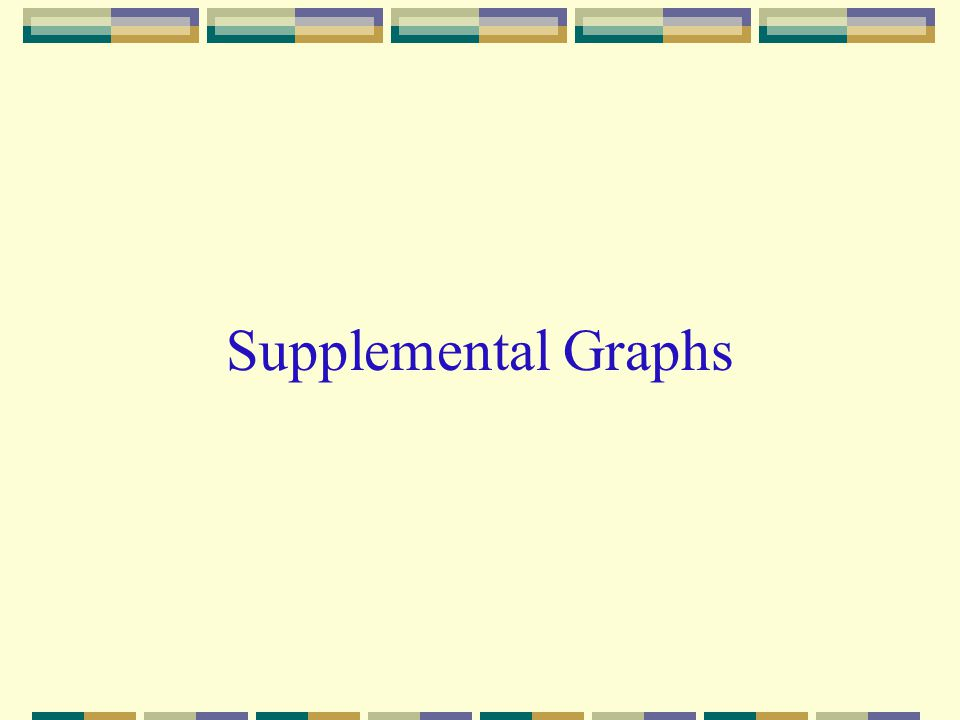 Supplemental Graphs