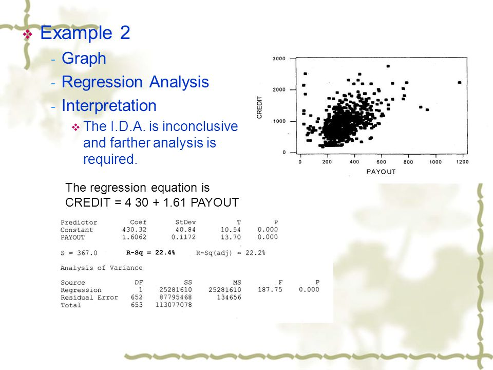  Example 2 - Graph - Regression Analysis - Interpretation  The I.D.A.