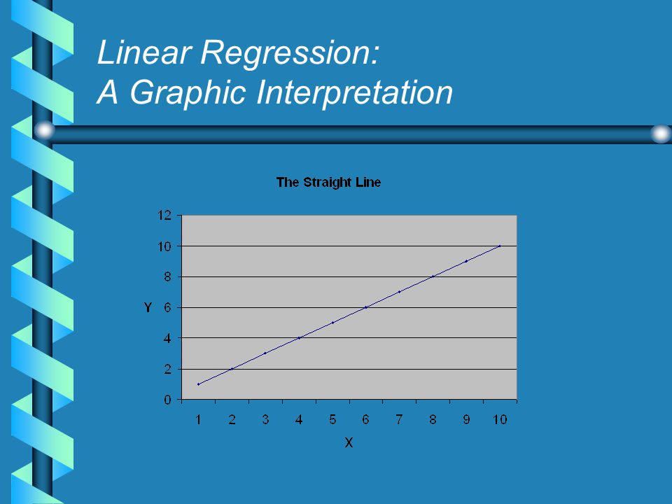 Linear Regression: the Linguistic Interpretation b b In general terms, the linear model states that the dependent variable is directly proportional to