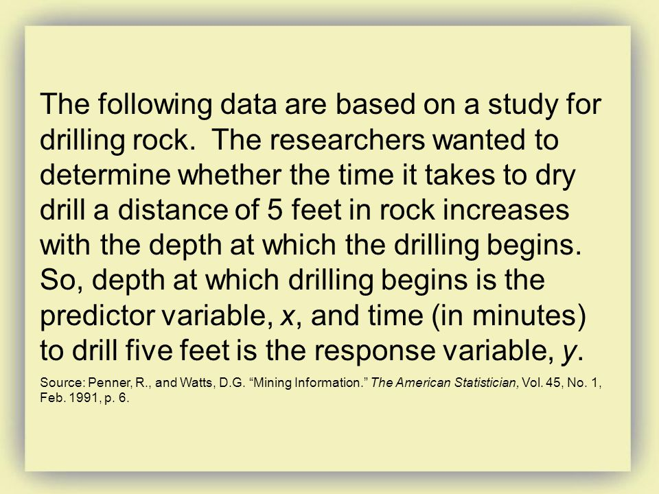The following data are based on a study for drilling rock.