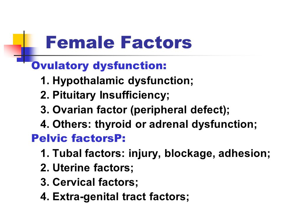 Female Factors Ovulatory dysfunction: 1. Hypothalamic dysfunction; 2.