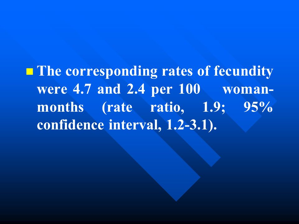 n n The corresponding rates of fecundity were 4.7 and 2.4 per 100 woman- months (rate ratio, 1.9; 95% confidence interval, 1.2-3.1).