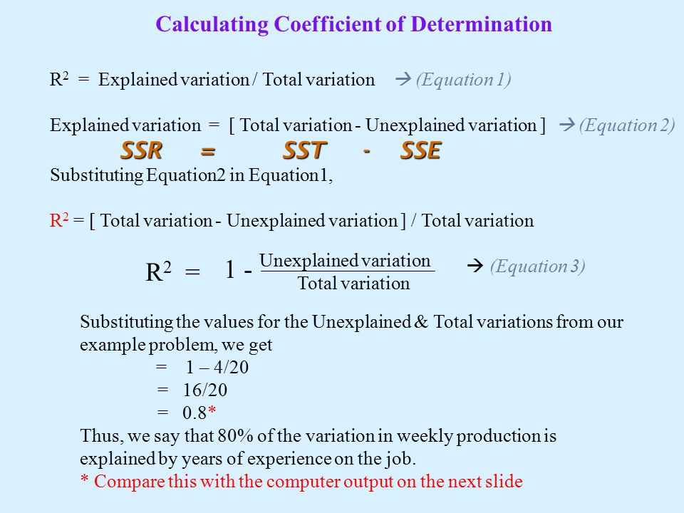 Unexplained variation Total variation 1 - R 2 = Calculating Coefficient of Determination Substituting the values for the Unexplained & Total variations from our example problem, we get = 1 – 4/20 = 16/20 = 0.8* Thus, we say that 80% of the variation in weekly production is explained by years of experience on the job.