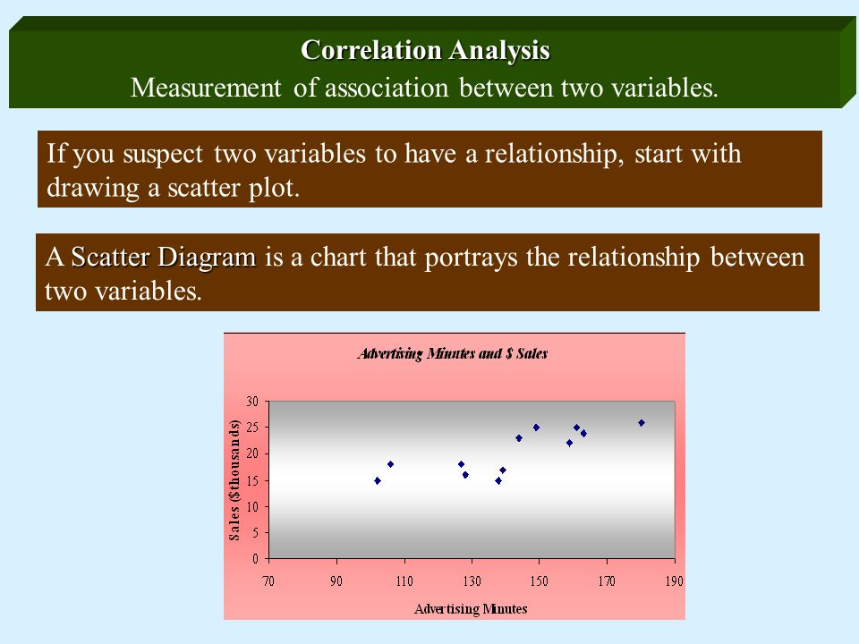 Correlation Analysis Measurement of association between two variables.
