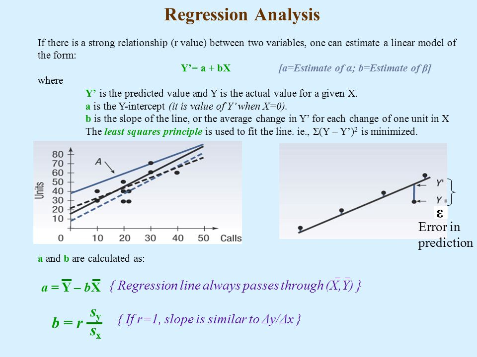 Regression Analysis If there is a strong relationship (r value) between two variables, one can estimate a linear model of the form: Y'= a + bX [a=Estimate of α; b=Estimate of β] where Y' is the predicted value and Y is the actual value for a given X.