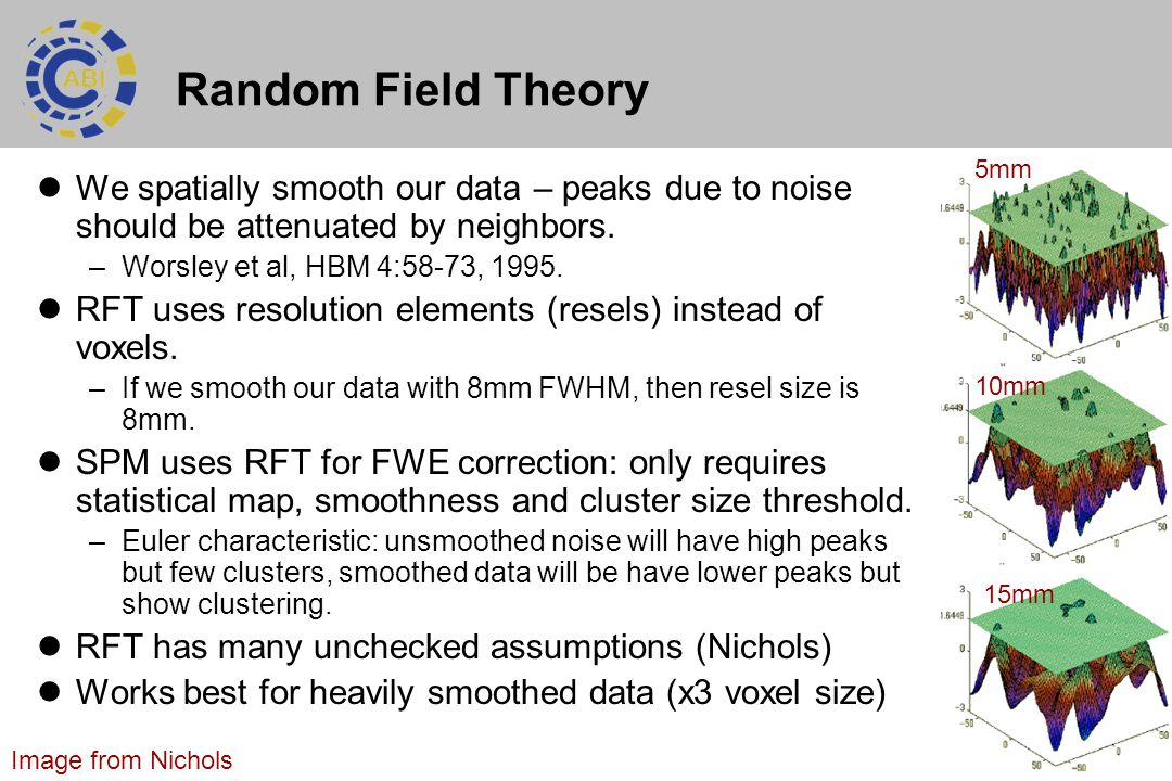 42 Random Field Theory We spatially smooth our data – peaks due to noise should be attenuated by neighbors. –Worsley et al, HBM 4:58-73, 1995. RFT use