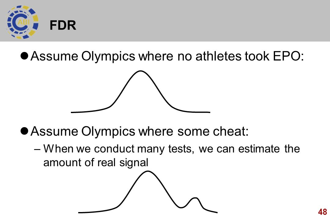 48 FDR Assume Olympics where no athletes took EPO: Assume Olympics where some cheat: –When we conduct many tests, we can estimate the amount of real s