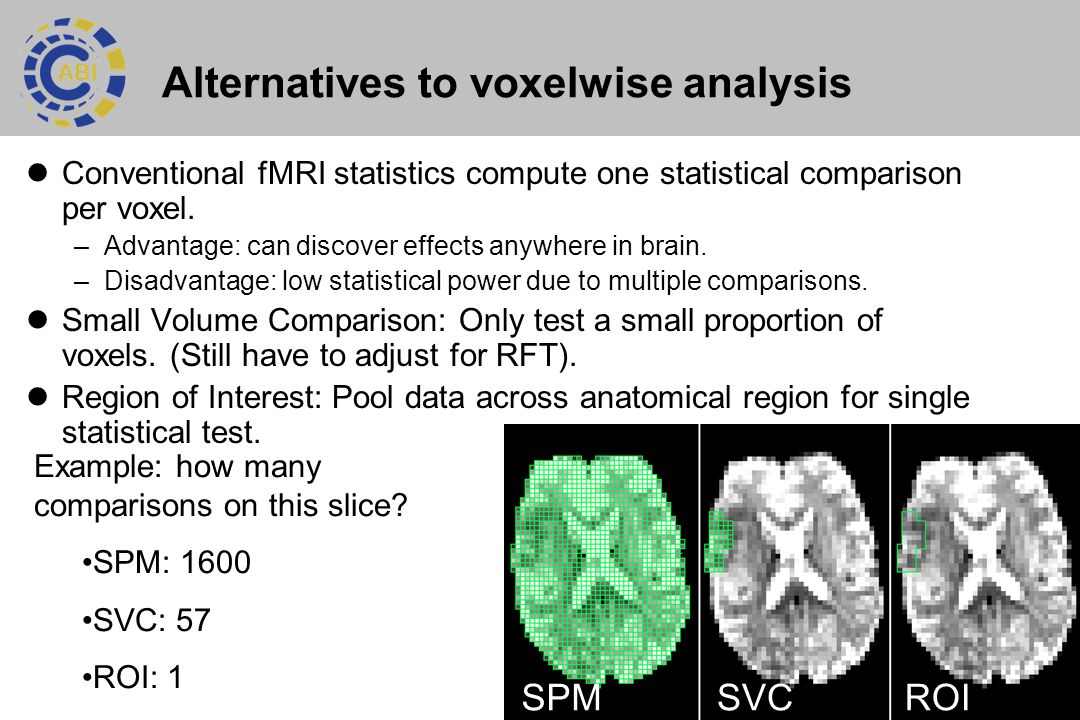 51 Alternatives to voxelwise analysis Conventional fMRI statistics compute one statistical comparison per voxel. –Advantage: can discover effects anyw