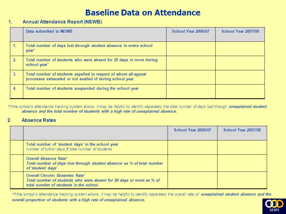 1.Annual Attendance Report (NEWB) Data submitted to NEWBSchool Year 2006/07School Year 2007/08 1.Total number of days lost through student absence in