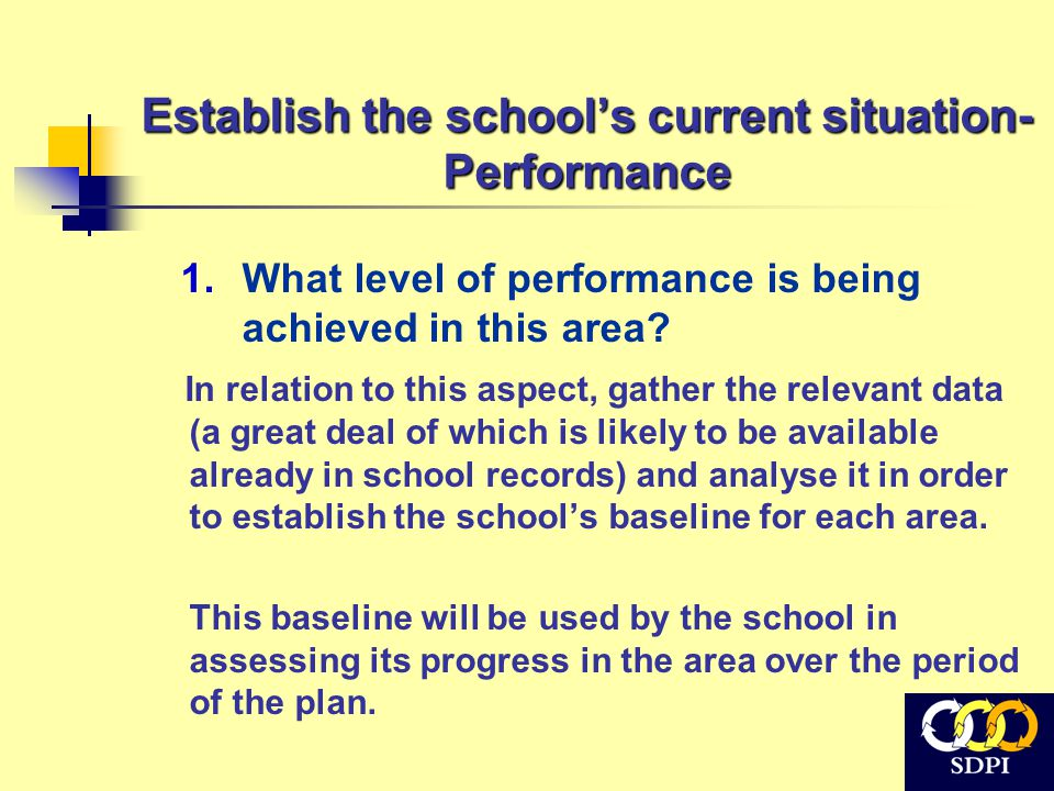 Establish the school's current situation- Performance 1.What level of performance is being achieved in this area? In relation to this aspect, gather t