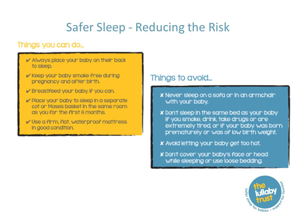 Safer Sleep - Reducing the Risk