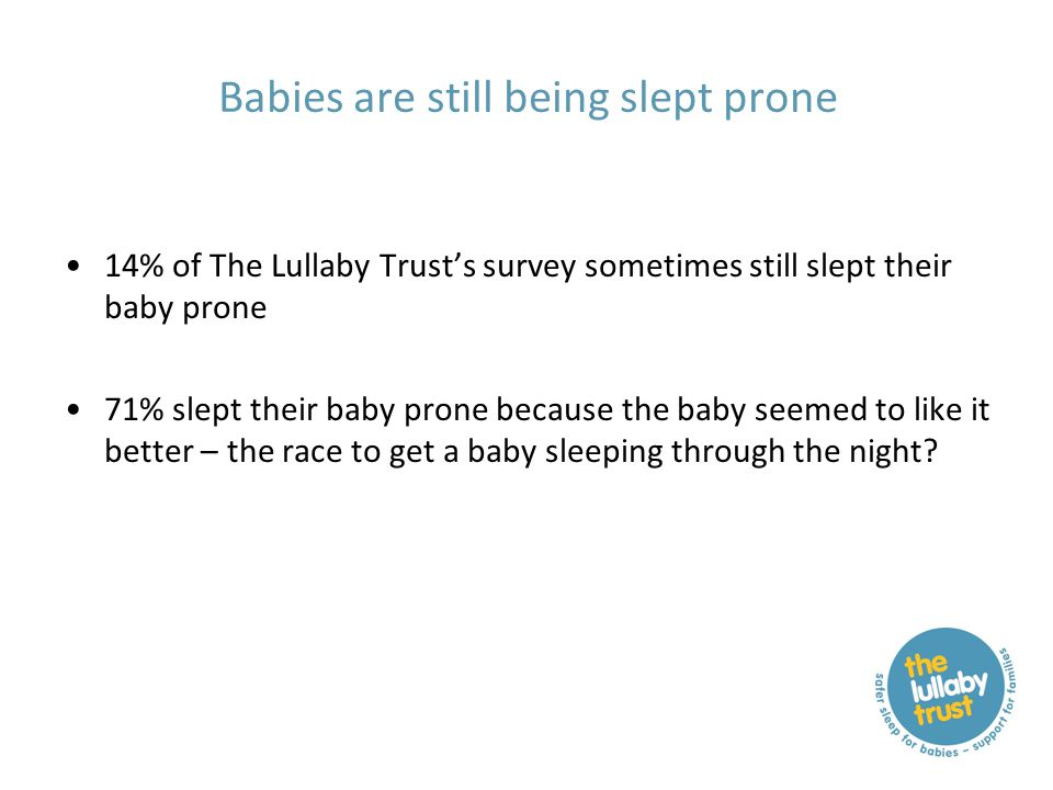 Babies are still being slept prone 14% of The Lullaby Trust's survey sometimes still slept their baby prone 71% slept their baby prone because the bab