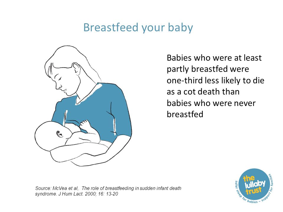 Breastfeed your baby Babies who were at least partly breastfed were one-third less likely to die as a cot death than babies who were never breastfed Source: McVea et al, The role of breastfeeding in sudden infant death syndrome.