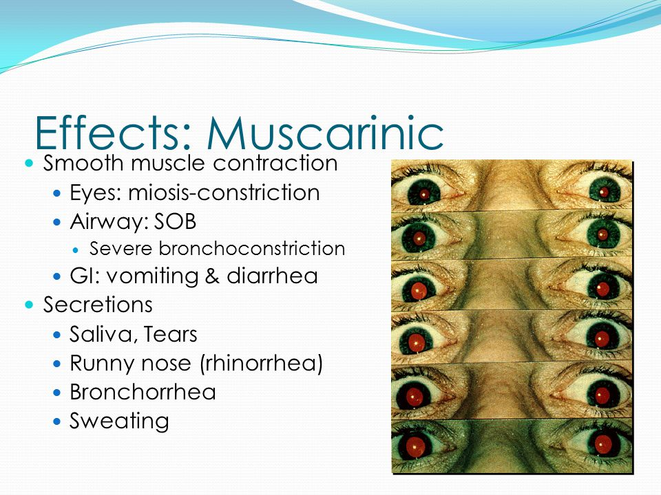 Effects: Muscarinic Smooth muscle contraction Eyes: miosis-constriction Airway: SOB Severe bronchoconstriction GI: vomiting & diarrhea Secretions Sali