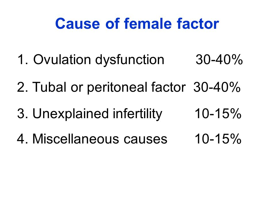 Cause of female factor 1.Ovulation dysfunction 30-40% 2.