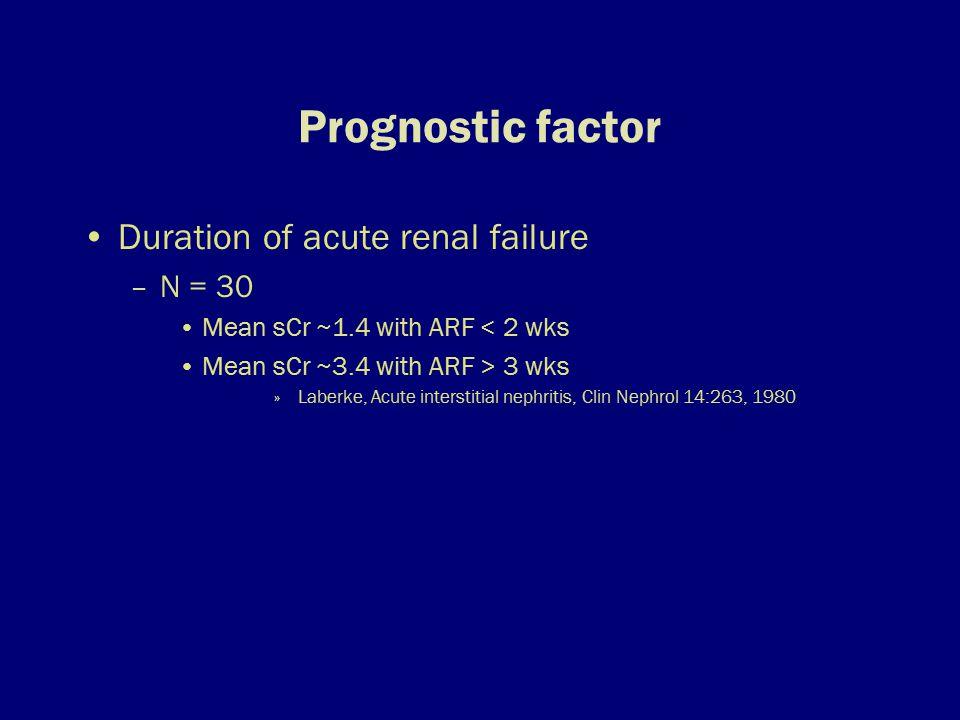 Prognostic factor Duration of acute renal failure –N = 30 Mean sCr ~1.4 with ARF < 2 wks Mean sCr ~3.4 with ARF > 3 wks »Laberke, Acute interstitial nephritis, Clin Nephrol 14:263, 1980