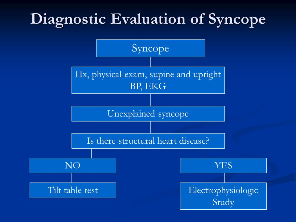 Diagnostic Evaluation of Syncope Syncope Hx, physical exam, supine and upright BP, EKG Unexplained syncope Is there structural heart disease.