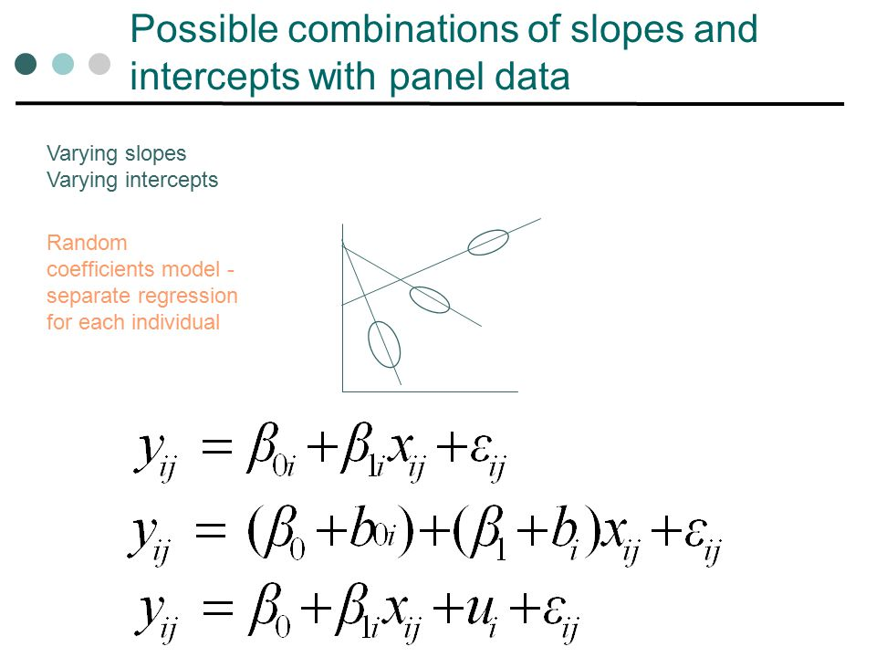 Possible combinations of slopes and intercepts with panel data Varying slopes Varying intercepts Random coefficients model - separate regression for each individual