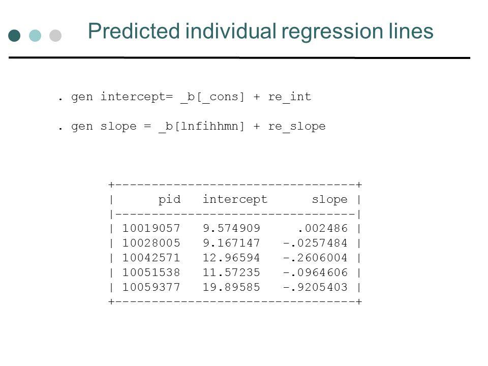 Predicted individual regression lines. gen intercept= _b[_cons] + re_int.