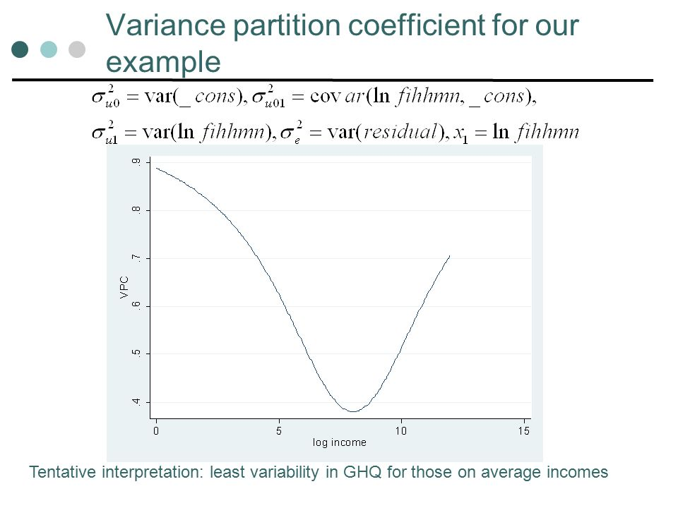 Variance partition coefficient for our example Tentative interpretation: least variability in GHQ for those on average incomes