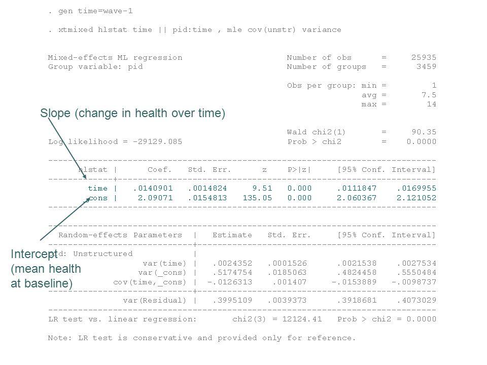 Slope (change in health over time) Intercept (mean health at baseline)