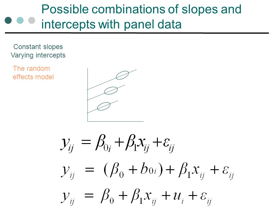 Random slopes Fixed effect Estimates covariance between all random effects Least restrictive model.