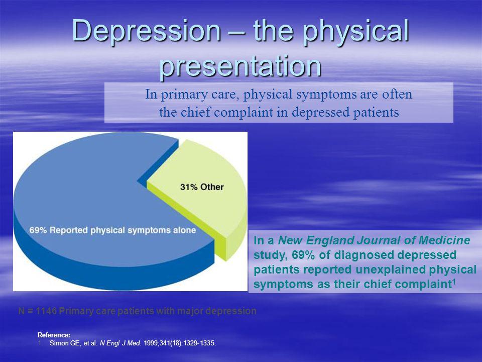 Reference: 1.Simon GE, et al. N Engl J Med. 1999;341(18):1329-1335.