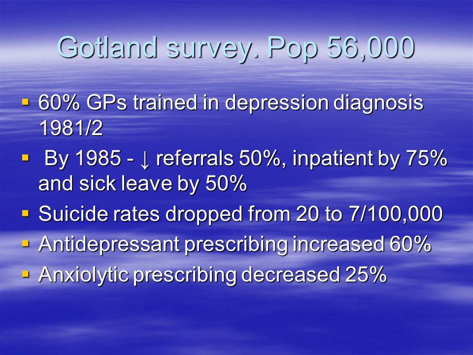 Gotland survey.